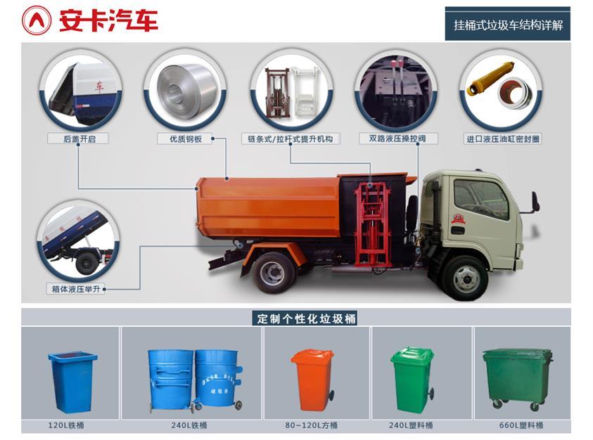 福田3方挂桶垃圾车结构详解