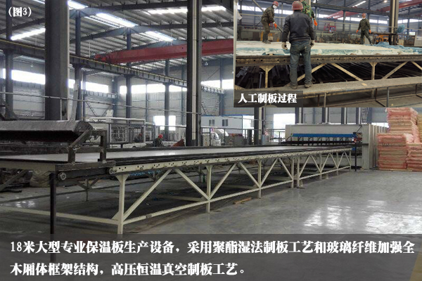 冷藏车厢体的生产流程压板