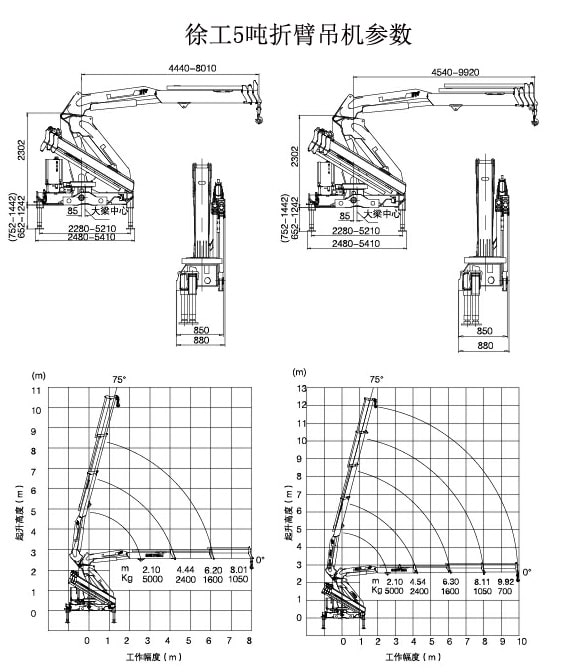 徐工5吨折臂吊机参数图片